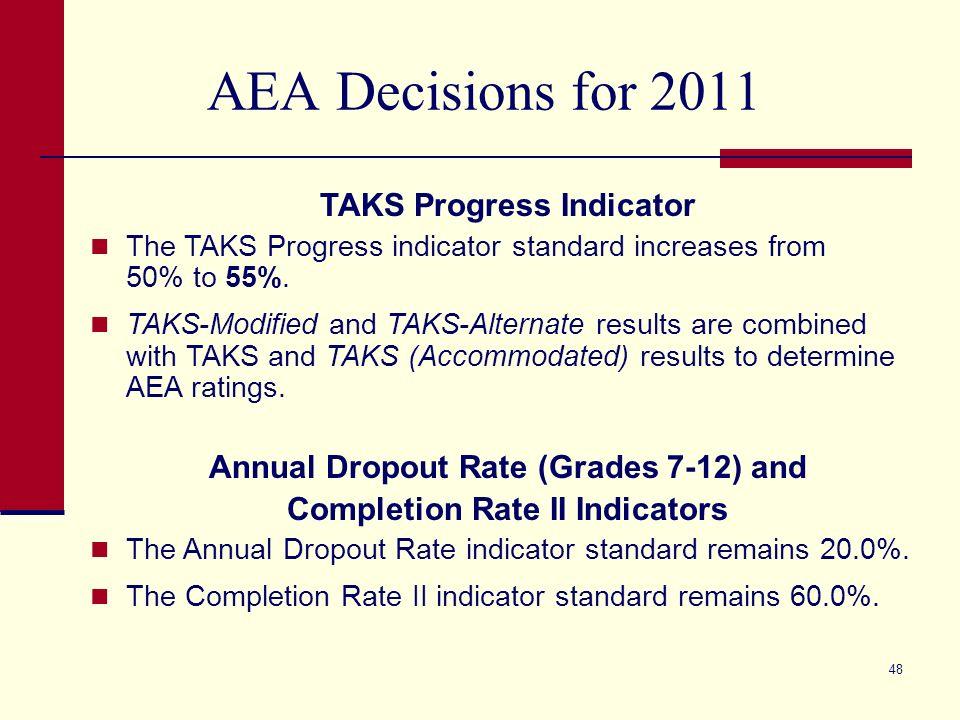 48 AEA Decisions for 2011 TAKS Progress Indicator The TAKS Progress indicator standard increases from 50% to 55%.