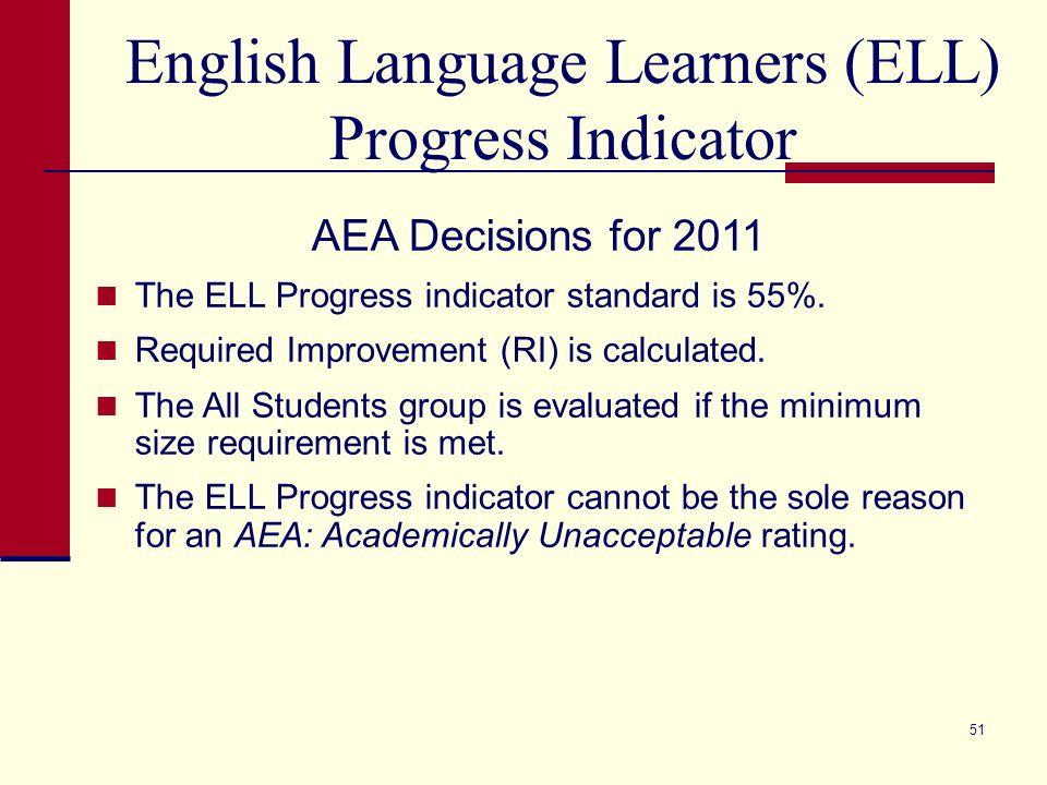 51 English Language Learners (ELL) Progress Indicator AEA Decisions for 2011 The ELL Progress indicator standard is 55%.