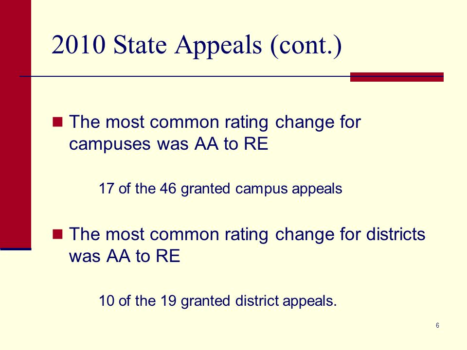 2010 State Appeals (cont.) The most common rating change for campuses was AA to RE 17 of the 46 granted campus appeals The most common rating change for districts was AA to RE 10 of the 19 granted district appeals.
