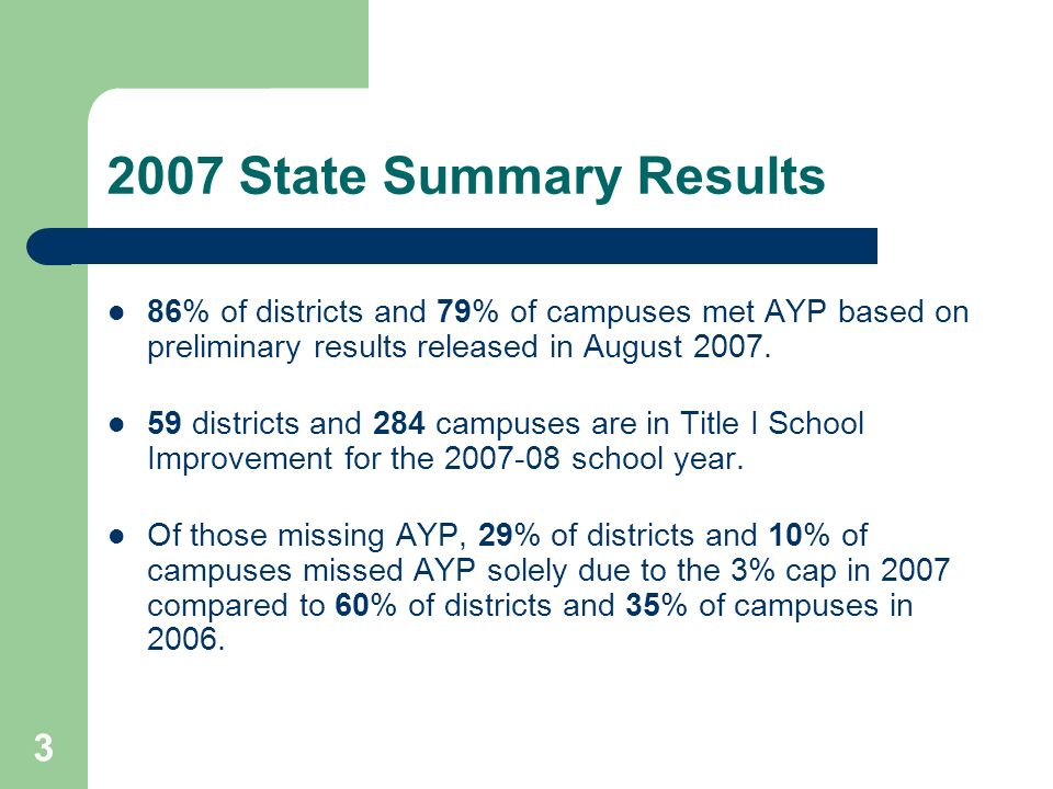 State Summary Results 86% of districts and 79% of campuses met AYP based on preliminary results released in August 2007.