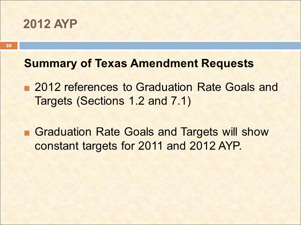 2012 AYP Summary of Texas Amendment Requests 2012 references to Graduation Rate Goals and Targets (Sections 1.2 and 7.1) Graduation Rate Goals and Tar