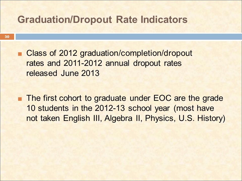 Graduation/Dropout Rate Indicators Class of 2012 graduation/completion/dropout rates and 2011-2012 annual dropout rates released June 2013 The first cohort to graduate under EOC are the grade 10 students in the 2012-13 school year (most have not taken English III, Algebra II, Physics, U.S.