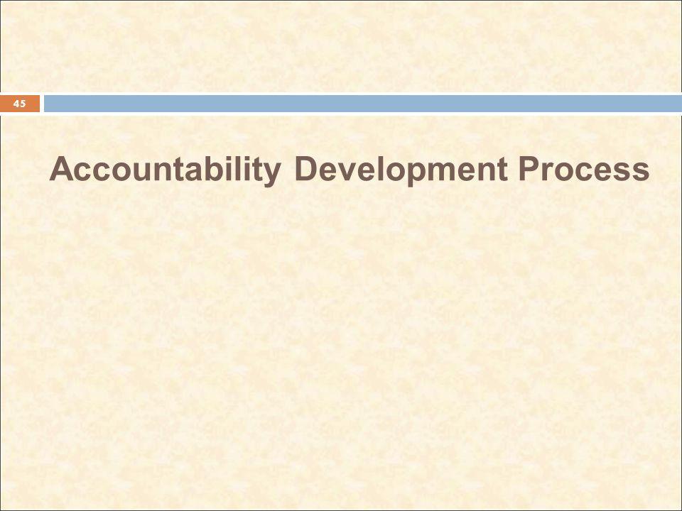 Accountability Development Process 45