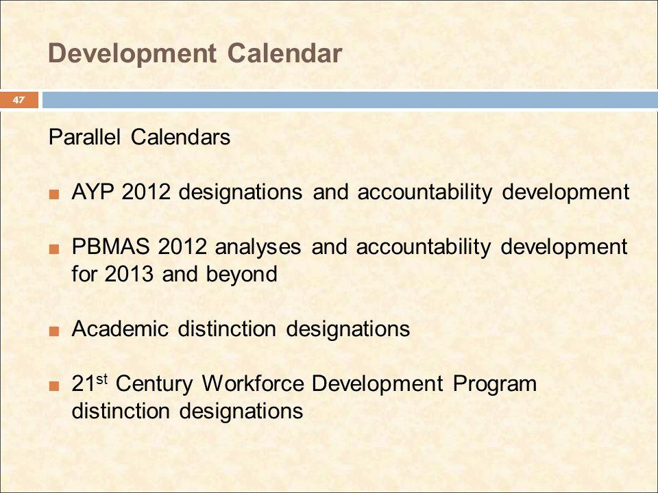 Development Calendar Parallel Calendars AYP 2012 designations and accountability development PBMAS 2012 analyses and accountability development for 2013 and beyond Academic distinction designations 21 st Century Workforce Development Program distinction designations 47