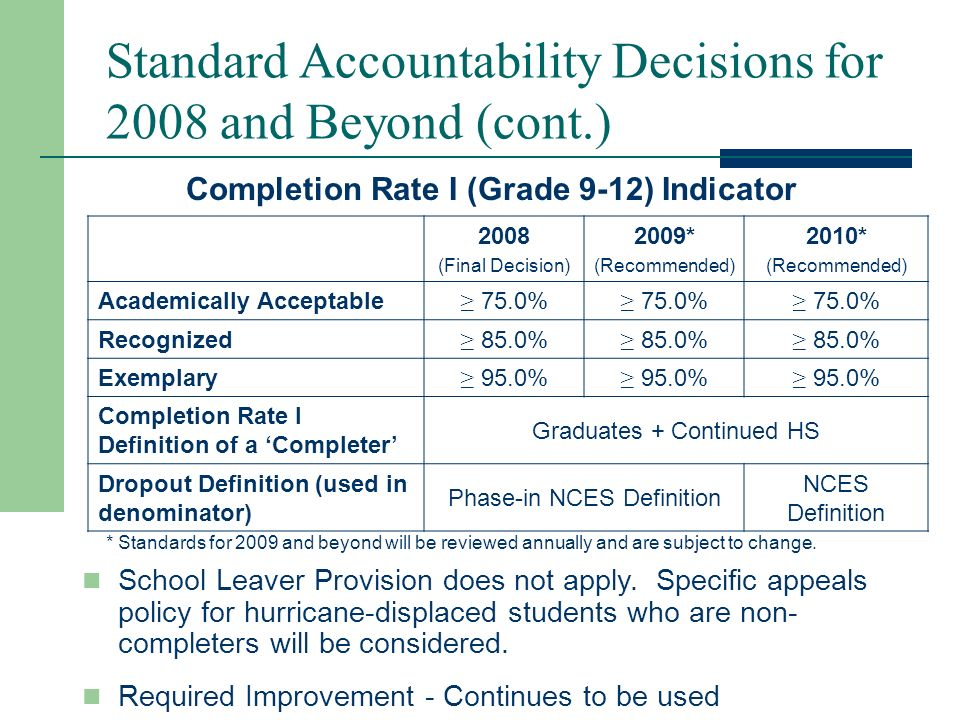 Standard Accountability Decisions for 2008 and Beyond (cont.) School Leaver provision does not apply in 2008 under standard procedures Required Improvement – Available beginning in (Final Decision) Academically Acceptable 1.0%TBD Recognized 0.7%TBD Exemplary 0.2%TBD Annual Dropout Rate (Grades 7-8)