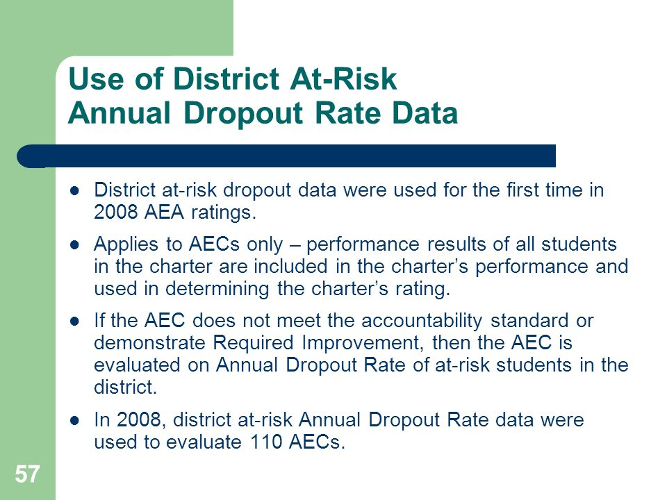 57 Use of District At-Risk Annual Dropout Rate Data District at-risk dropout data were used for the first time in 2008 AEA ratings.