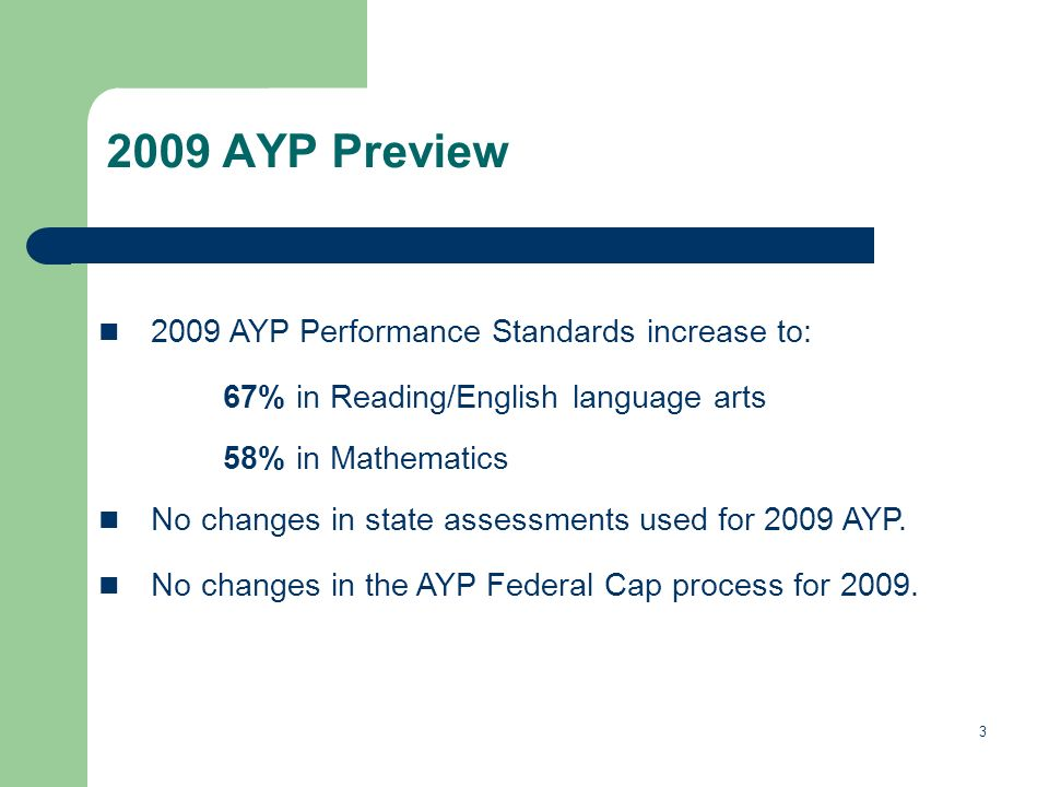 3 2009 AYP Preview 2009 AYP Performance Standards increase to: 67% in Reading/English language arts 58% in Mathematics No changes in state assessments used for 2009 AYP.