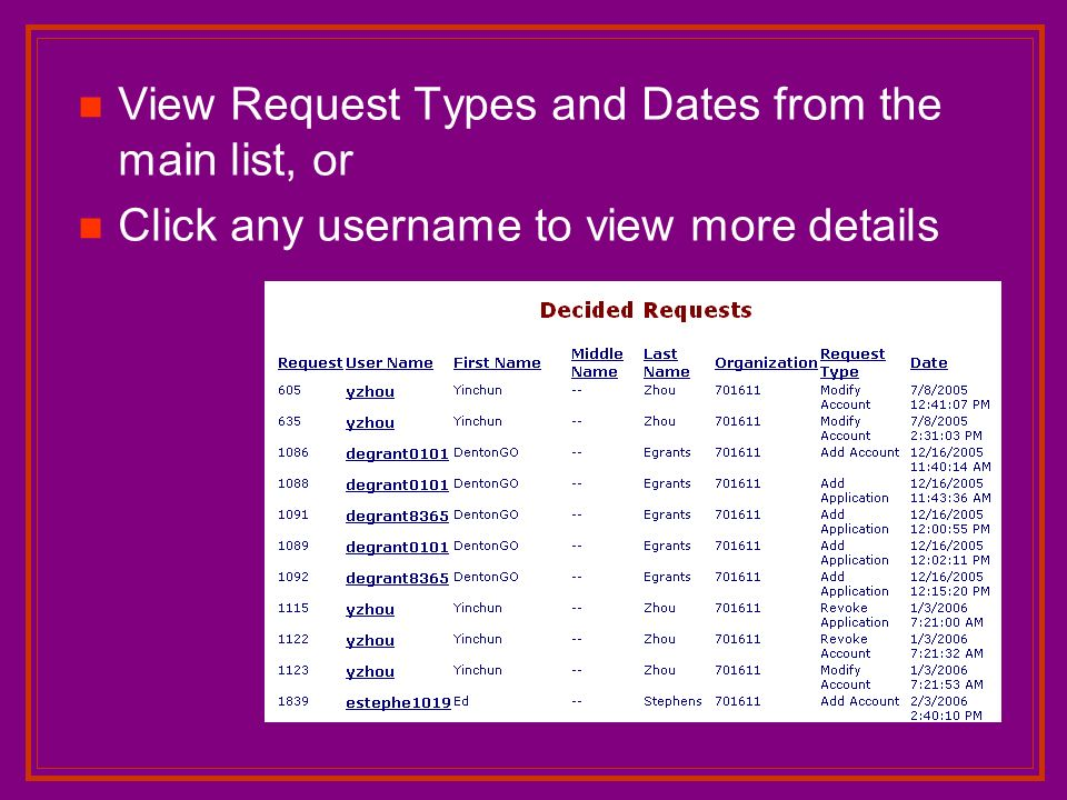View Request Types and Dates from the main list, or Click any username to view more details