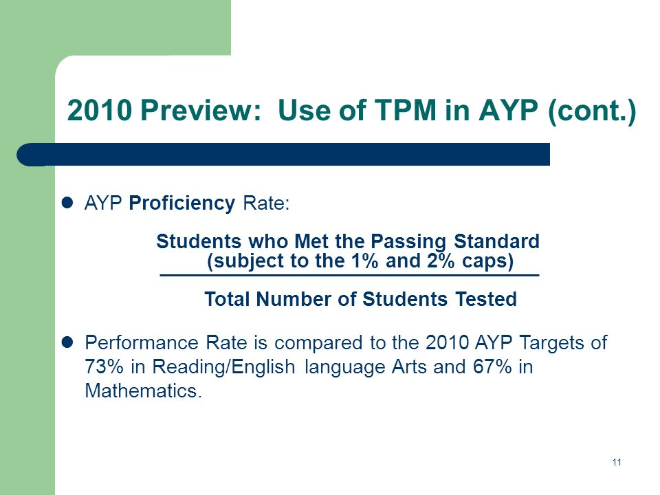 2010 Preview: Use of TPM in AYP (cont.) AYP Proficiency Rate: Students who Met the Passing Standard (subject to the 1% and 2% caps) Total Number of Students Tested Performance Rate is compared to the 2010 AYP Targets of 73% in Reading/English language Arts and 67% in Mathematics.