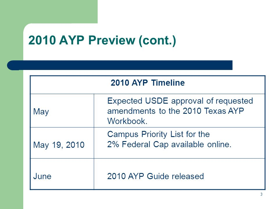 AYP Preview (cont.) 2010 AYP Timeline May Expected USDE approval of requested amendments to the 2010 Texas AYP Workbook.