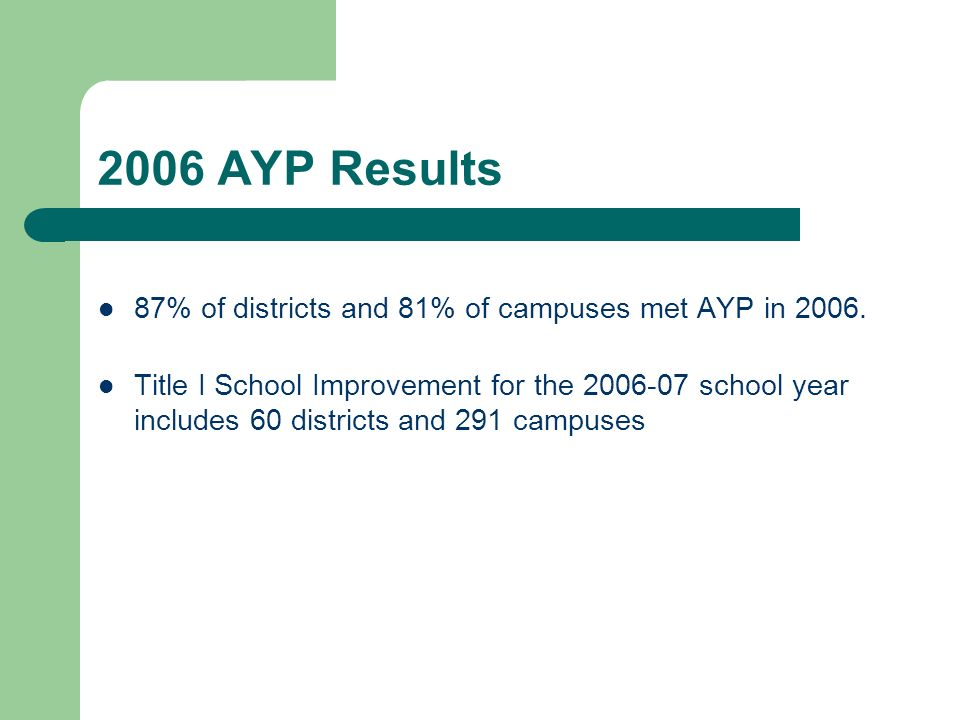 2006 AYP Results 87% of districts and 81% of campuses met AYP in 2006. Title I School Improvement for the 2006-07 school year includes 60 districts an