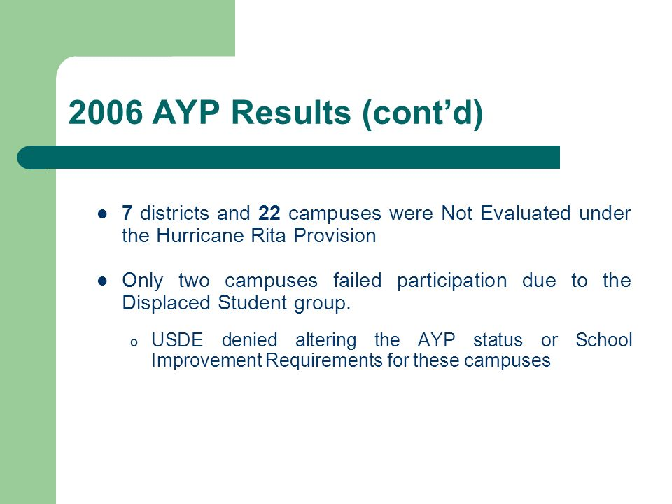 2006 AYP Results (contd) 7 districts and 22 campuses were Not Evaluated under the Hurricane Rita Provision Only two campuses failed participation due to the Displaced Student group.