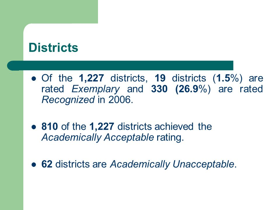 Districts Of the 1,227 districts, 19 districts (1.5%) are rated Exemplary and 330 (26.9%) are rated Recognized in 2006. 810 of the 1,227 districts ach
