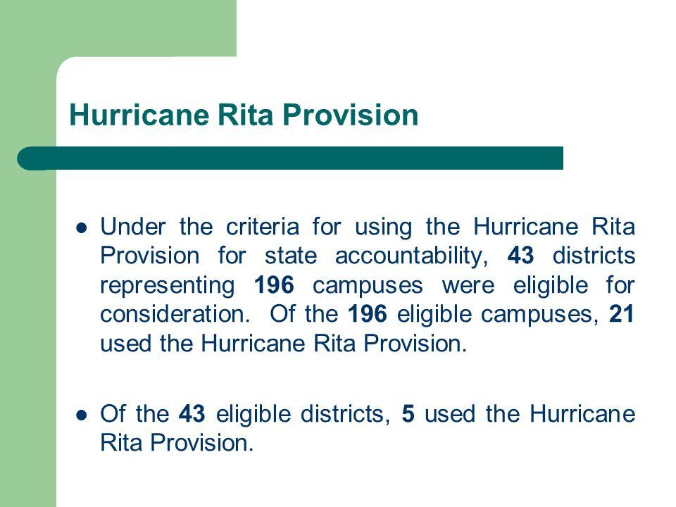 Hurricane Rita Provision Under the criteria for using the Hurricane Rita Provision for state accountability, 43 districts representing 196 campuses we