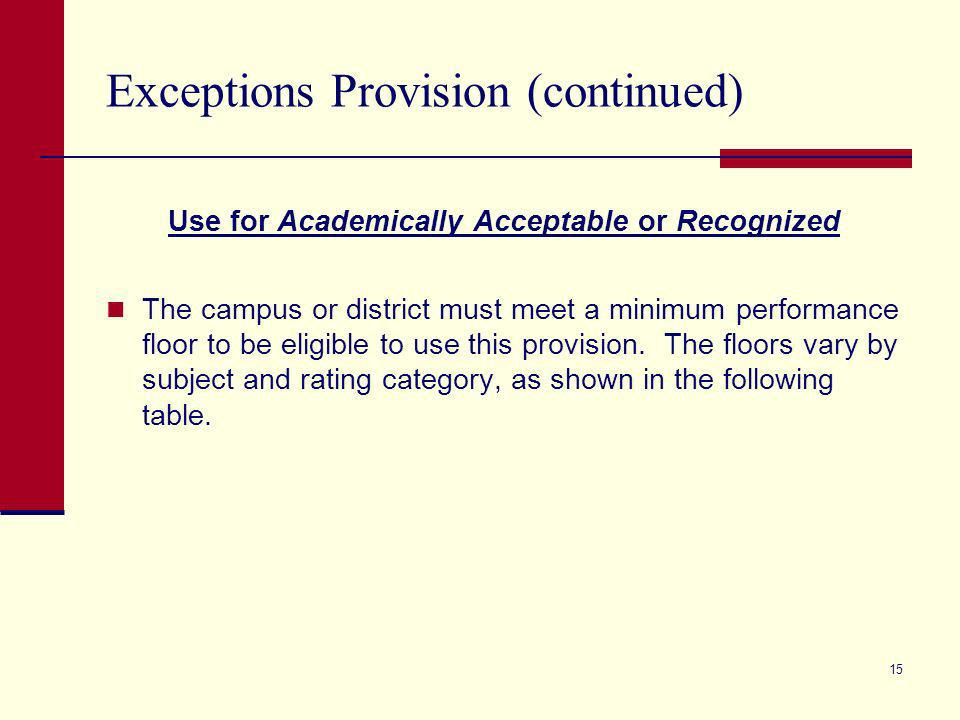 14 Exceptions Provision (continued) What Remains Unchanged The Exceptions Provision will continue to be applied to only the 25 TAKS measures (5 subjects multiplied by 5 groups: All Students, African American, Hispanic, White, and Economically Disadvantaged).