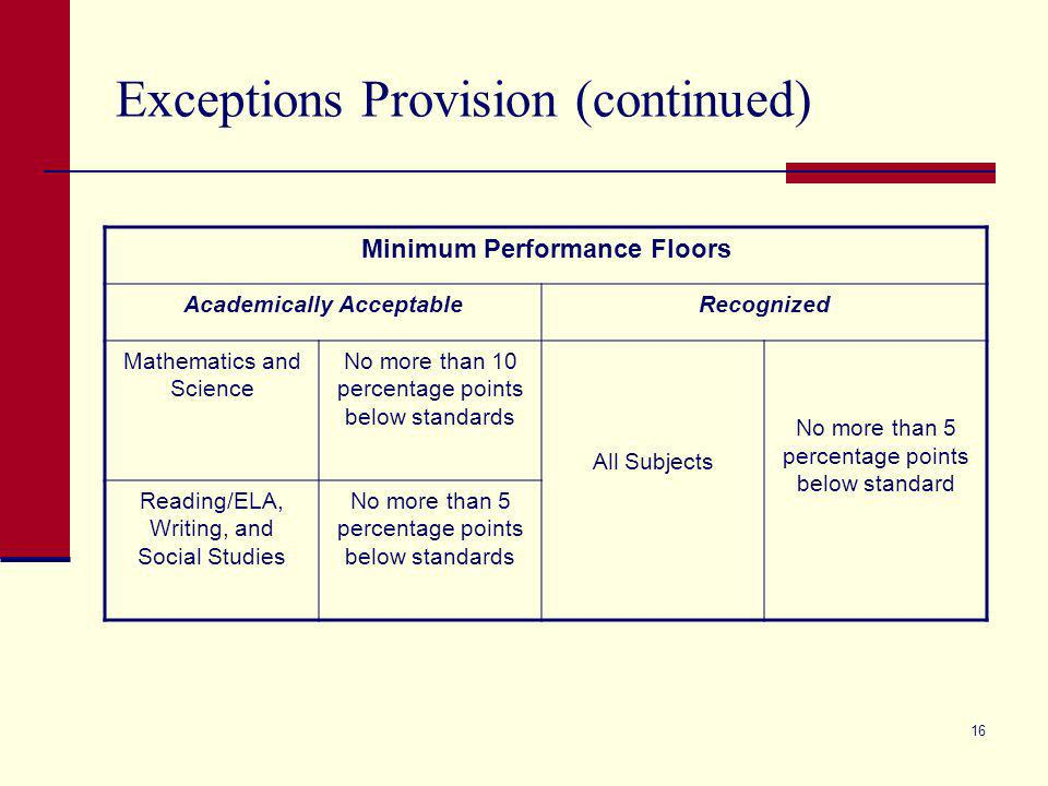 15 Exceptions Provision (continued) Use for Academically Acceptable or Recognized The campus or district must meet a minimum performance floor to be eligible to use this provision.
