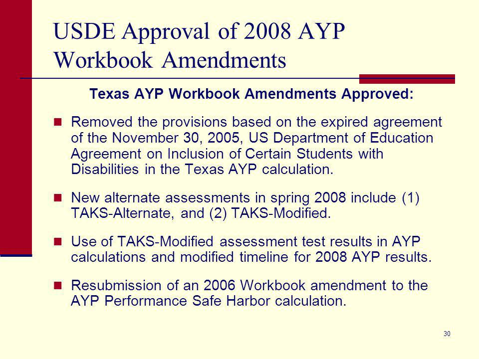 29 Todays Topics USDE Approval of 2008 AYP Workbook Amendments Frequently Asked Questions about the Federal Caps Update on the 2008 AYP Guide Key Dates for 2008 AYP