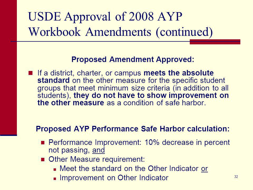 31 USDE Approval of 2008 AYP Workbook Amendments (continued) Resubmission of 2006 Amendment on Performance Safe Harbor Current AYP Performance Safe Ha