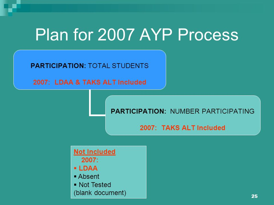 25 Plan for 2007 AYP Process PARTICIPATION: TOTAL STUDENTS 2007: LDAA & TAKS ALT Included PARTICIPATION: NUMBER PARTICIPATING 2007: TAKS ALT Included