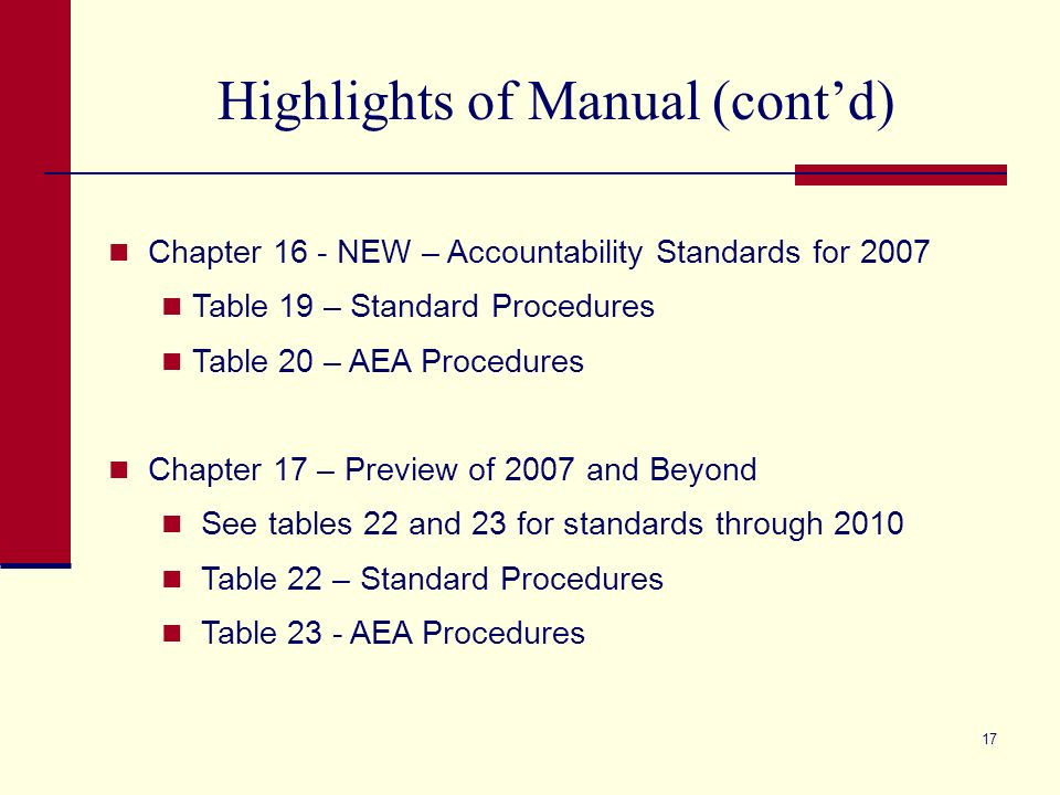 16 Highlights of Manual (contd) Appeals Calendar (Chapter 14, p.