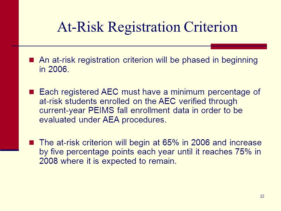 Alternative Education Accountability (AEA) Procedures May 23, 2006
