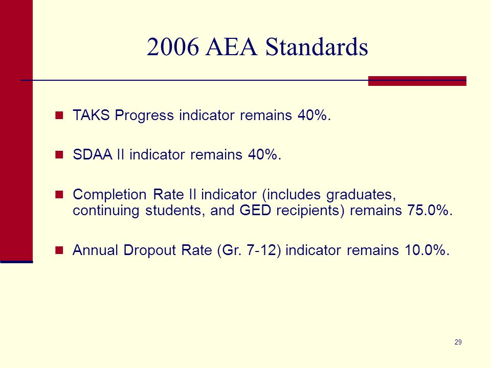 28 Attribution of Data to Registered AECs For 2007 accountability: Campus accountability subset determines attribution of AEC test data, but does not apply to exit-level retests.