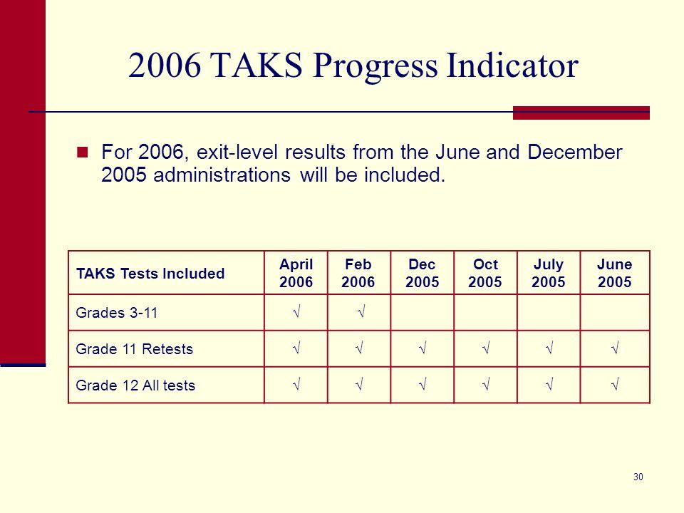 29 2006 AEA Standards TAKS Progress indicator remains 40%.