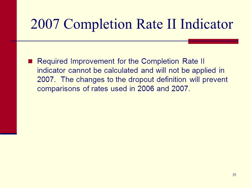 34 2007 Annual Dropout Rate Indicator Required Improvement (RI) for the Annual Dropout Rate indicator cannot be calculated and will not be applied in 2007.