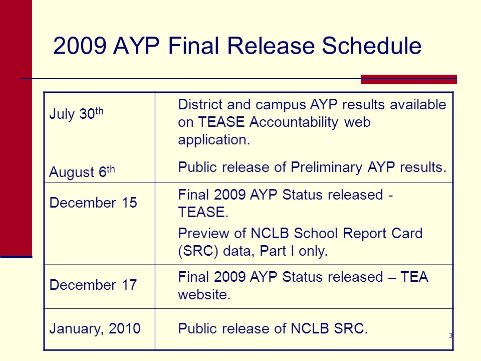 AYP Final Release Schedule July 30 th August 6 th District and campus AYP results available on TEASE Accountability web application.