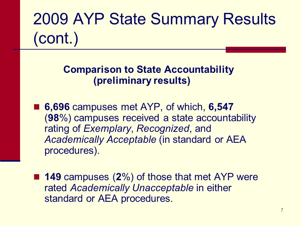 AYP State Summary Results (cont.) Comparison to State Accountability (preliminary results) 6,696 campuses met AYP, of which, 6,547 (98%) campuses received a state accountability rating of Exemplary, Recognized, and Academically Acceptable (in standard or AEA procedures).