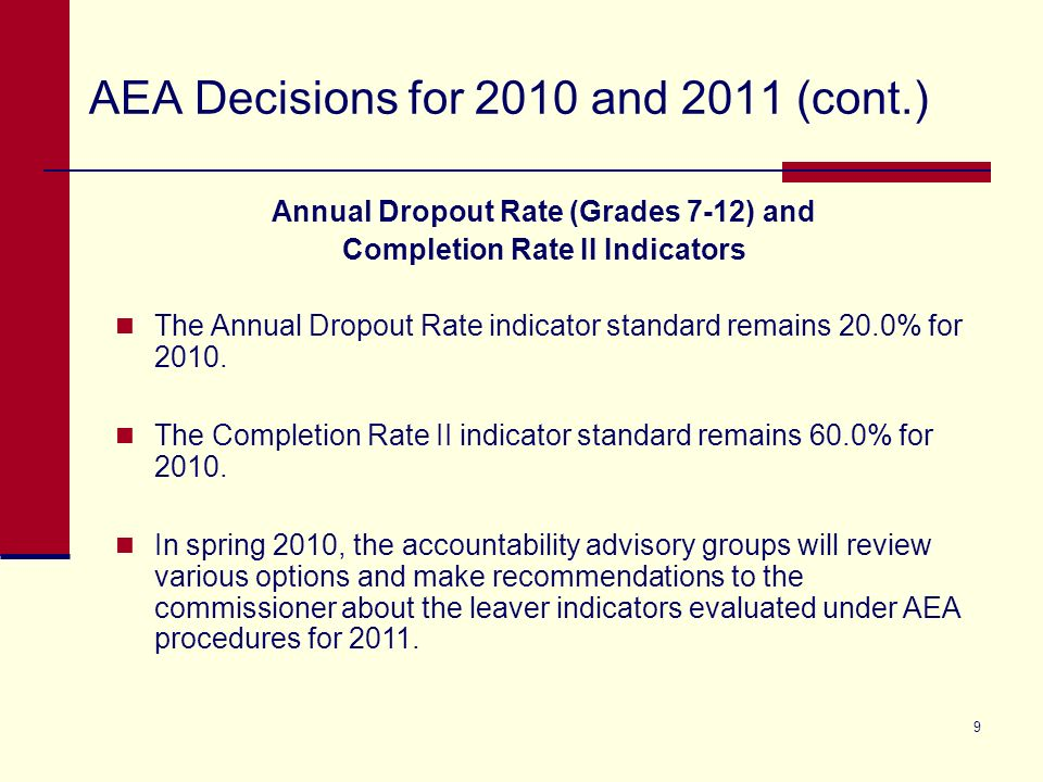 9 AEA Decisions for 2010 and 2011 (cont.) Annual Dropout Rate (Grades 7-12) and Completion Rate II Indicators The Annual Dropout Rate indicator standard remains 20.0% for 2010.