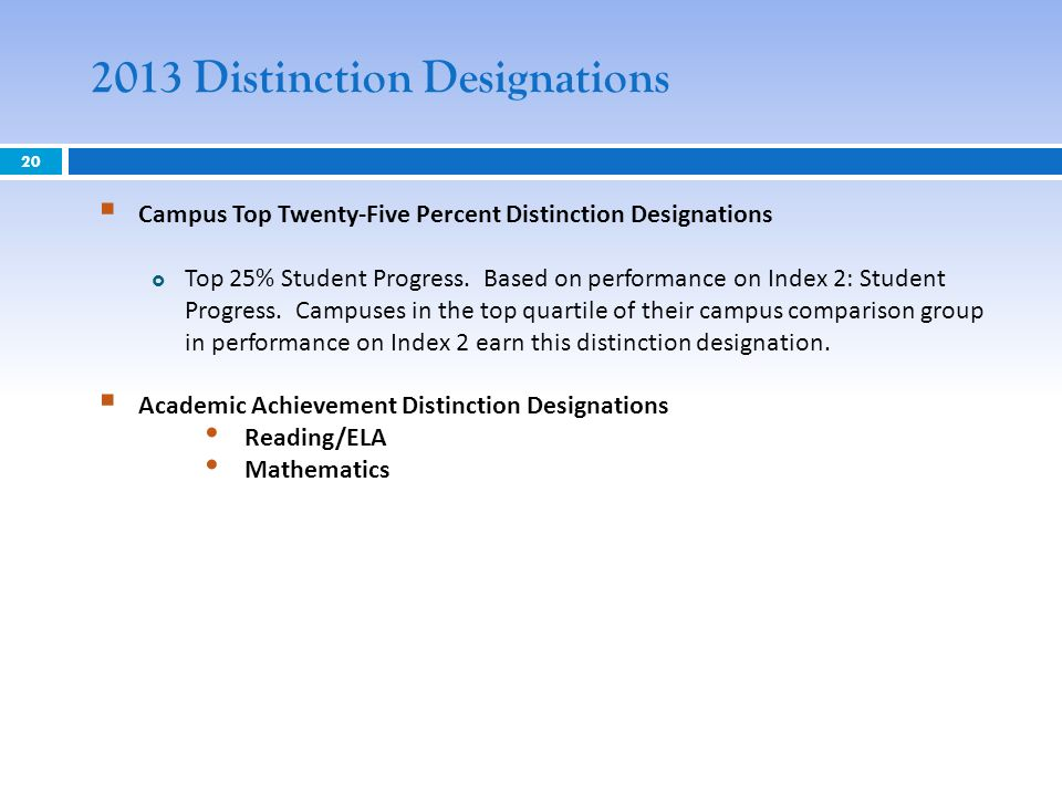 20 2013 Distinction Designations Campus Top Twenty-Five Percent Distinction Designations Top 25% Student Progress.