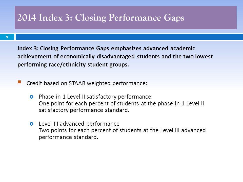 20 2013 Distinction Designations Campus Top Twenty-Five Percent Distinction Designations Top 25% Student Progress.
