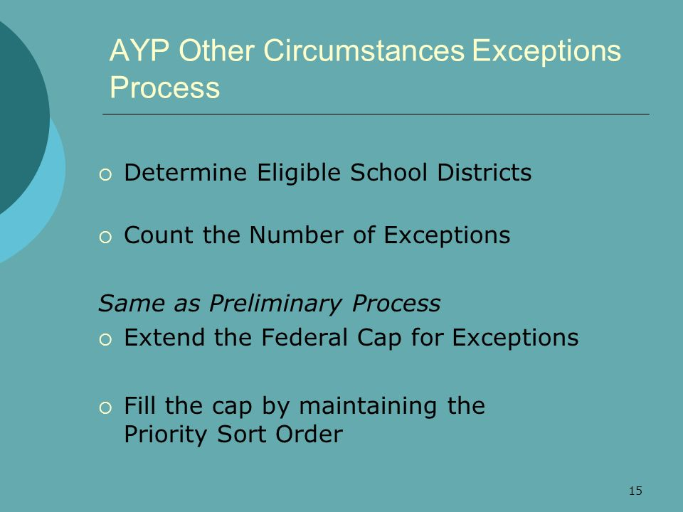 15 AYP Other Circumstances Exceptions Process Determine Eligible School Districts Count the Number of Exceptions Same as Preliminary Process Extend th