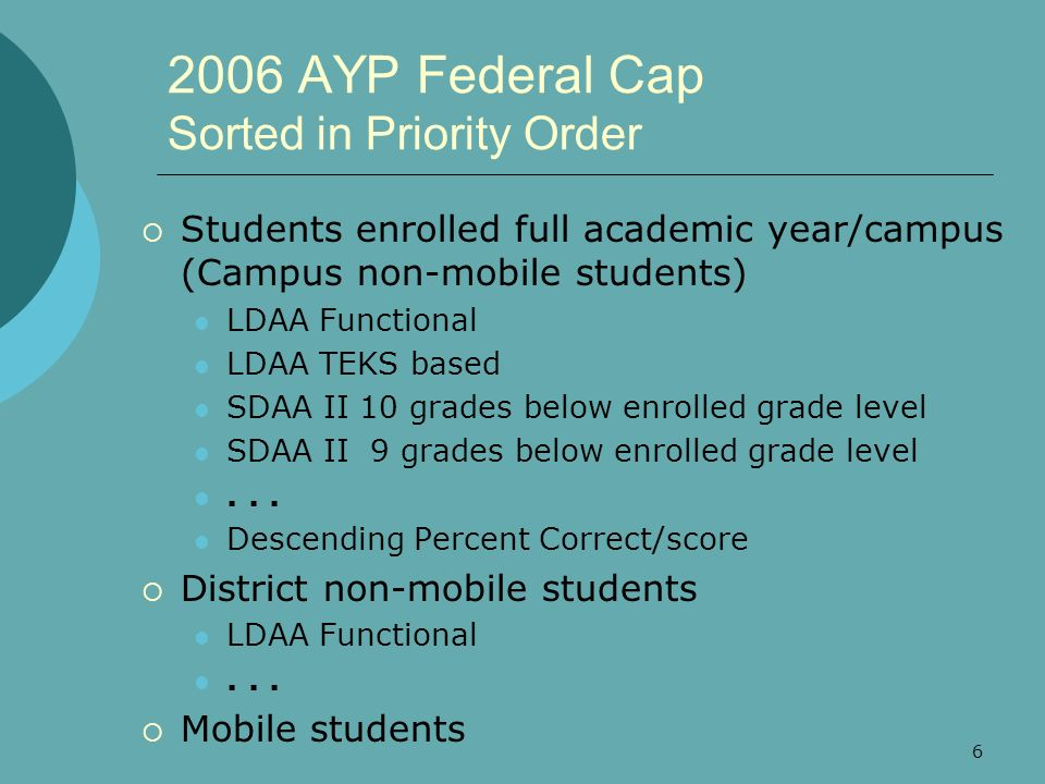 6 2006 AYP Federal Cap Sorted in Priority Order Students enrolled full academic year/campus (Campus non-mobile students) LDAA Functional LDAA TEKS bas