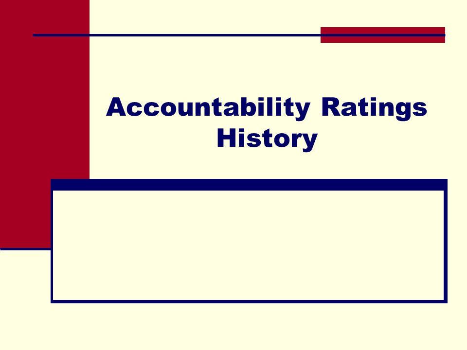Accountability Ratings History
