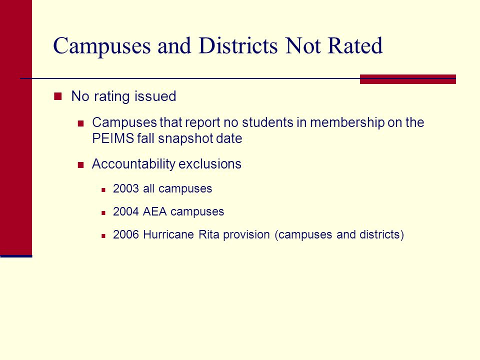 Campuses and Districts Not Rated No rating issued Campuses that report no students in membership on the PEIMS fall snapshot date Accountability exclusions 2003 all campuses 2004 AEA campuses 2006 Hurricane Rita provision (campuses and districts)