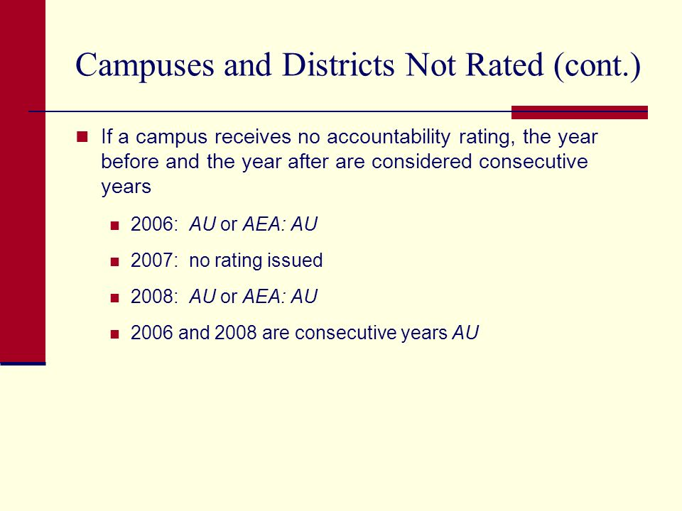 Campuses and Districts Not Rated (cont.) If a campus receives no accountability rating, the year before and the year after are considered consecutive years 2006: AU or AEA: AU 2007: no rating issued 2008: AU or AEA: AU 2006 and 2008 are consecutive years AU