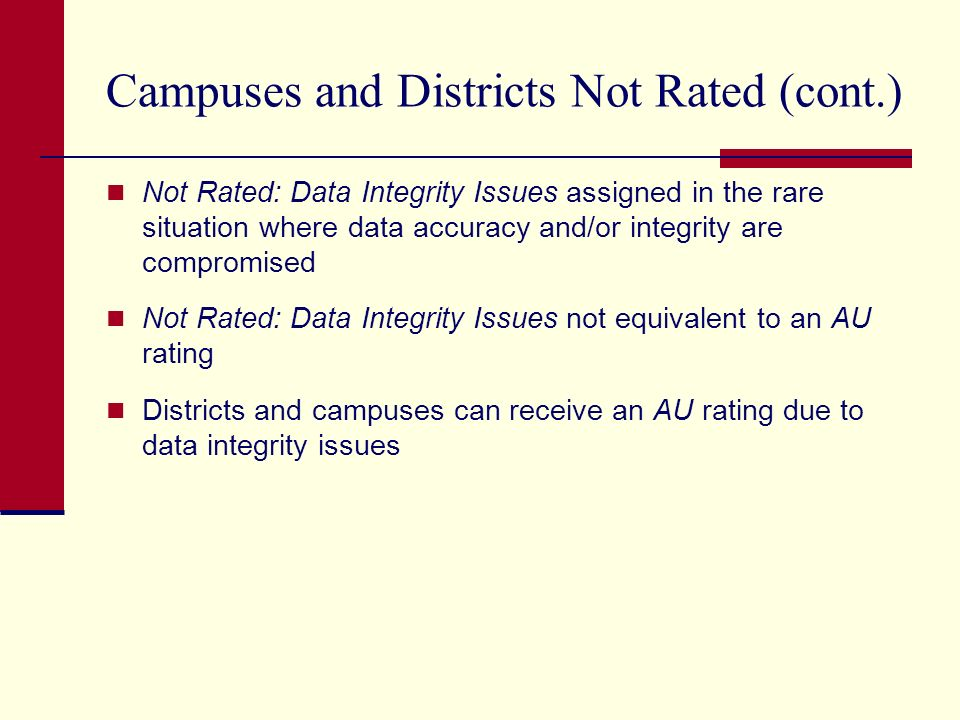 Campuses and Districts Not Rated (cont.) Not Rated: Data Integrity Issues assigned in the rare situation where data accuracy and/or integrity are compromised Not Rated: Data Integrity Issues not equivalent to an AU rating Districts and campuses can receive an AU rating due to data integrity issues