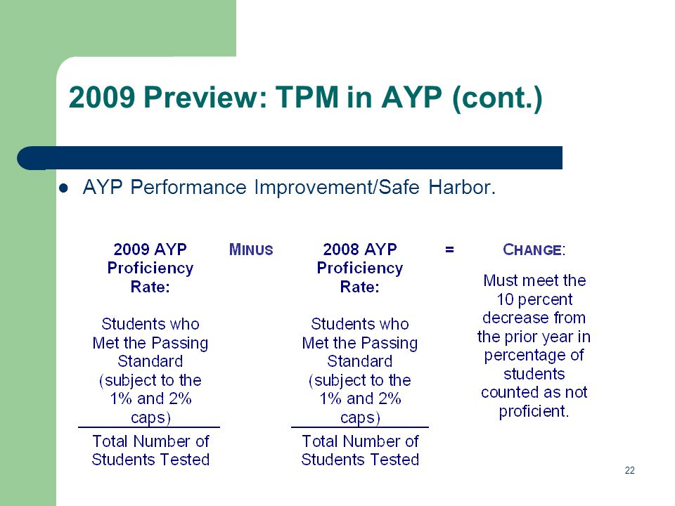 Preview: TPM in AYP (cont.) AYP Performance Improvement/Safe Harbor.