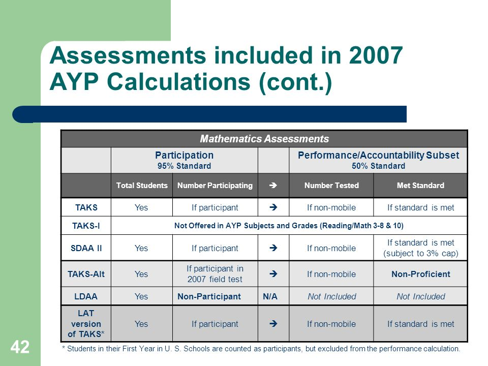 42 Assessments included in 2007 AYP Calculations (cont.) Mathematics Assessments Participation 95% Standard Performance/Accountability Subset 50% Standard Total StudentsNumber Participating Number TestedMet Standard TAKSYesIf participant If non-mobileIf standard is met TAKS-I Not Offered in AYP Subjects and Grades (Reading/Math 3-8 & 10) SDAA IIYesIf participant If non-mobile If standard is met (subject to 3% cap) TAKS-AltYes If participant in 2007 field test If non-mobileNon-Proficient LDAAYesNon-ParticipantN/ANot Included LAT version of TAKS* YesIf participant If non-mobileIf standard is met * Students in their First Year in U.