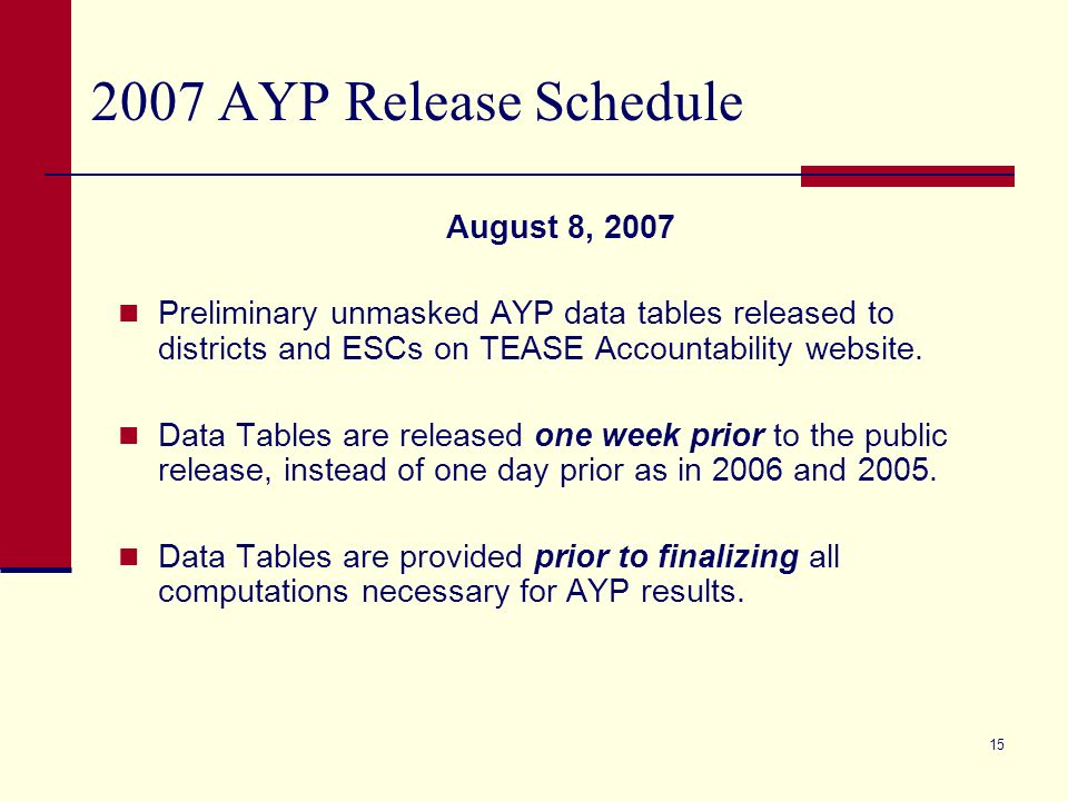 14 Introduction 1. 2007 AYP Release Schedule 2. New Features of the 2007 AYP System 3. Online Application for Other Circumstance Exceptions 4. Other C
