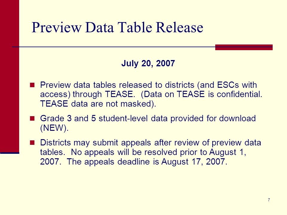 6 Dropout and Completion Release June 21, 2007 Dropout/Completion information posted to TEASE Three products for Dropouts: 1. Summary Tables (district