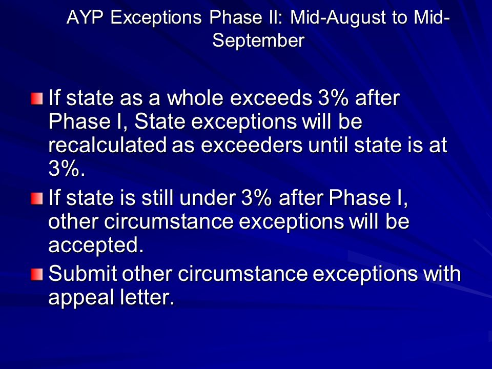 AYP Exceptions Phase II: Mid-August to Mid- September If state as a whole exceeds 3% after Phase I, State exceptions will be recalculated as exceeders until state is at 3%.