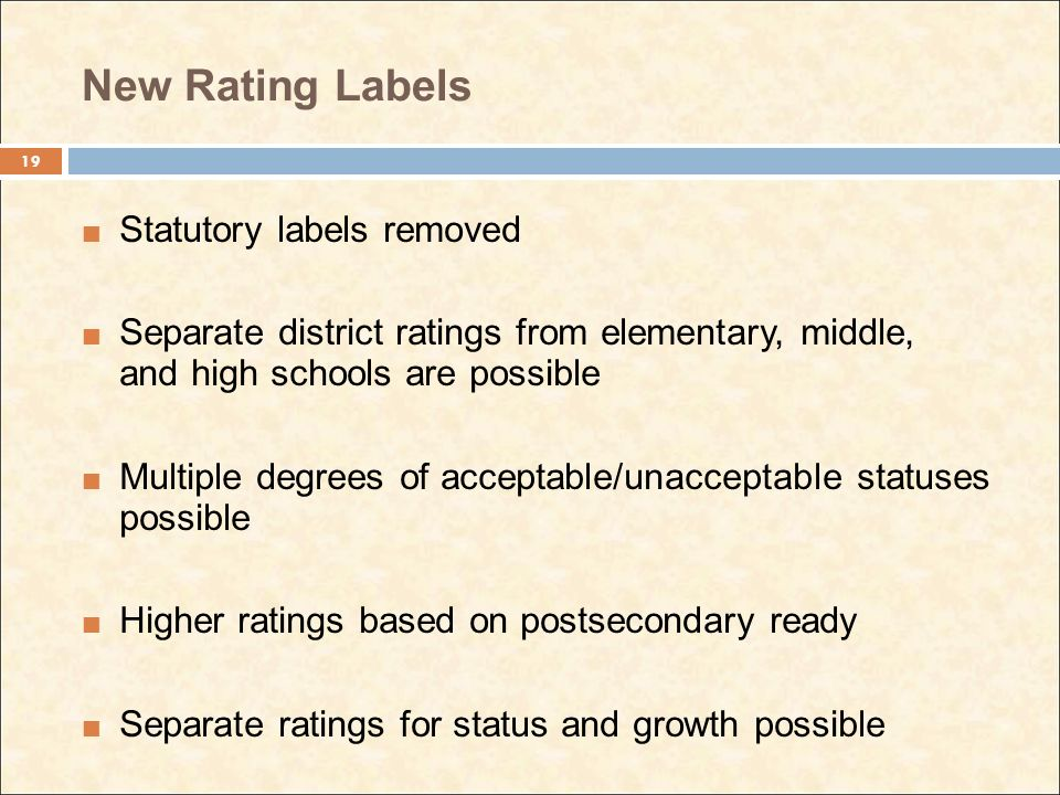 New Rating Labels Statutory labels removed Separate district ratings from elementary, middle, and high schools are possible Multiple degrees of acceptable/unacceptable statuses possible Higher ratings based on postsecondary ready Separate ratings for status and growth possible 19