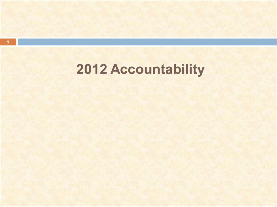 2012 Accountability 2