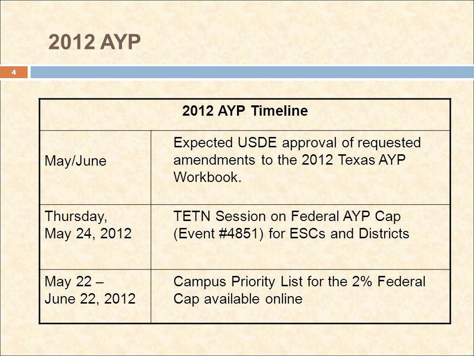 4 2012 AYP 2012 AYP Timeline May/June Expected USDE approval of requested amendments to the 2012 Texas AYP Workbook.