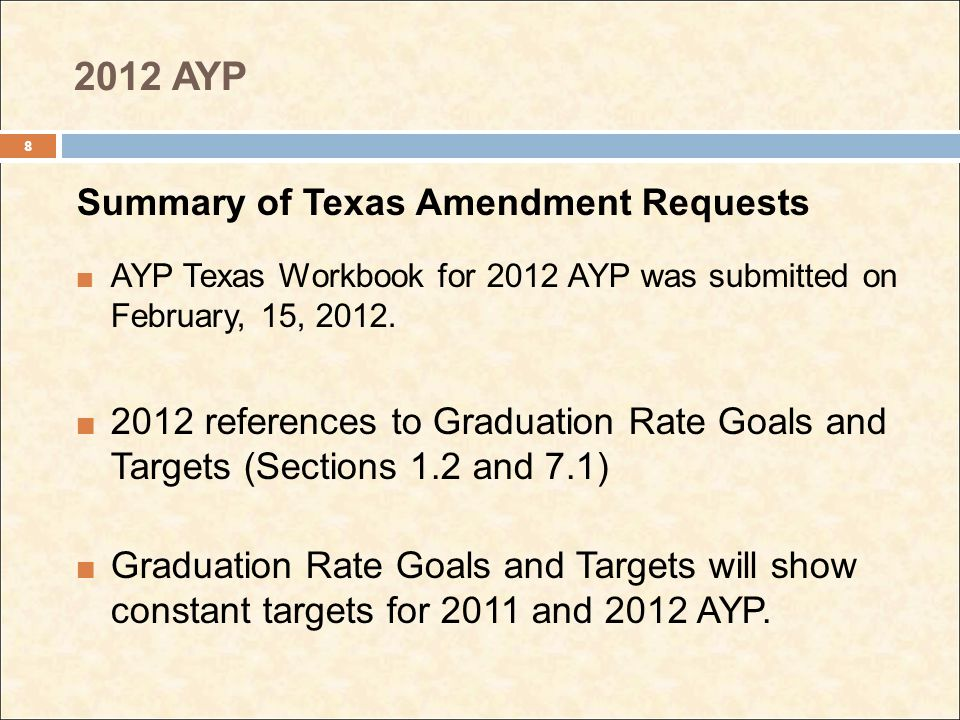 2012 AYP Summary of Texas Amendment Requests AYP Texas Workbook for 2012 AYP was submitted on February, 15, 2012.