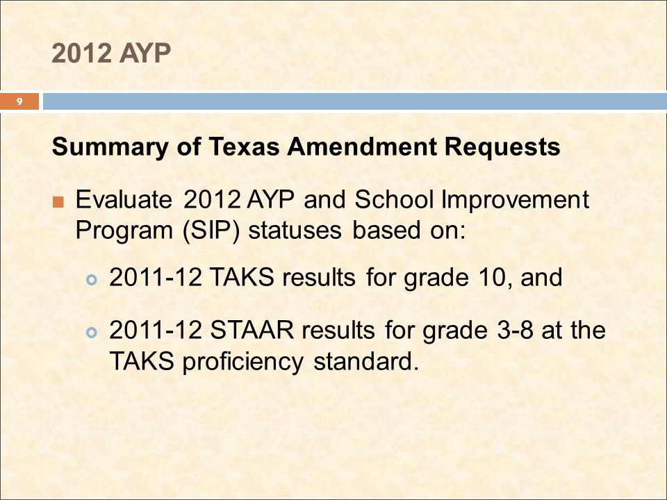 2012 AYP Summary of Texas Amendment Requests Evaluate 2012 AYP and School Improvement Program (SIP) statuses based on: 2011-12 TAKS results for grade 10, and 2011-12 STAAR results for grade 3-8 at the TAKS proficiency standard.