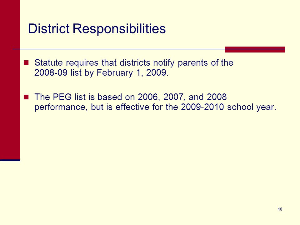 40 District Responsibilities Statute requires that districts notify parents of the 2008-09 list by February 1, 2009.